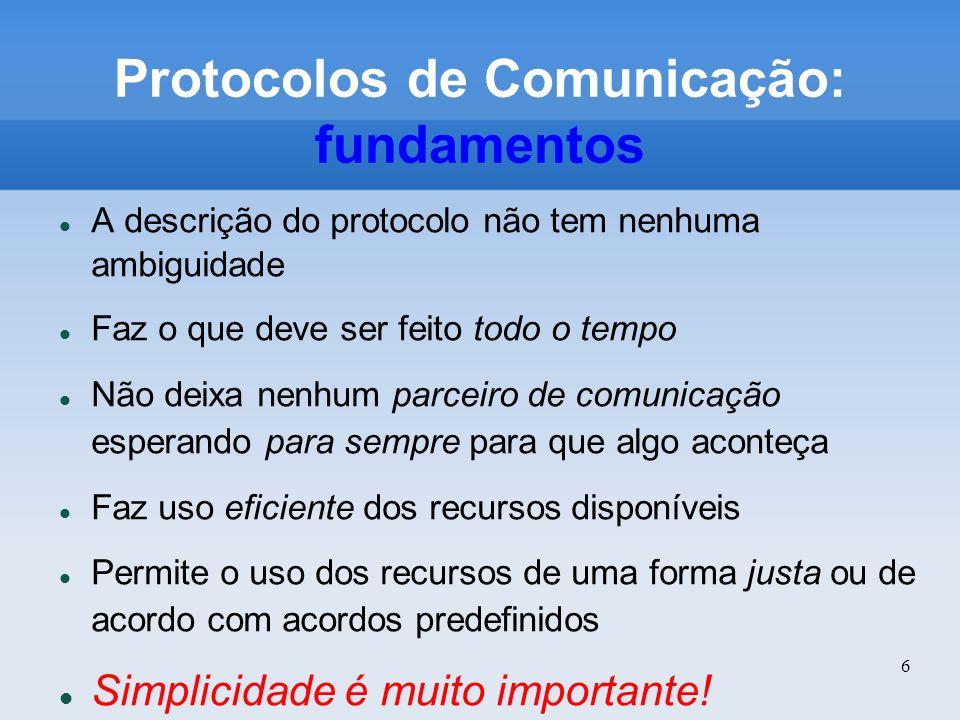 Protocolos de Comunicação: fundamentos