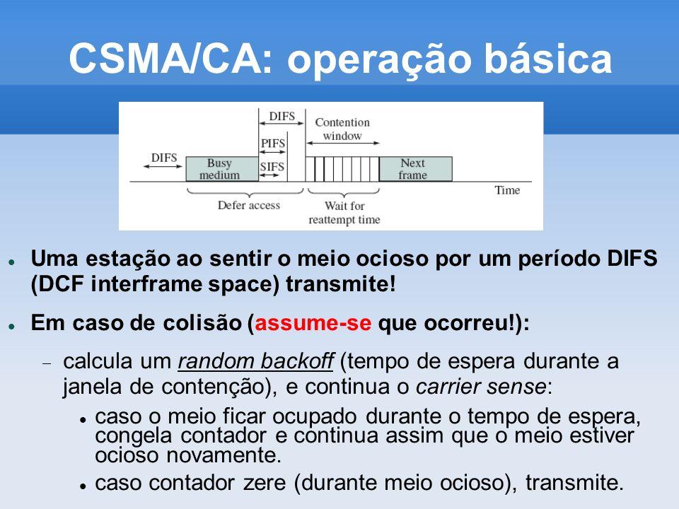 CSMA/CA: operação básica