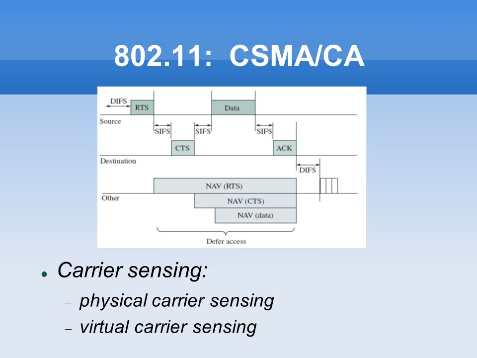802.11: CSMA/CA Carrier sensing: physical carrier sensing