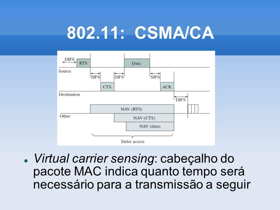 802.11: CSMA/CA Virtual carrier sensing: cabeçalho do pacote MAC indica quanto tempo será necessário para a transmissão a seguir.