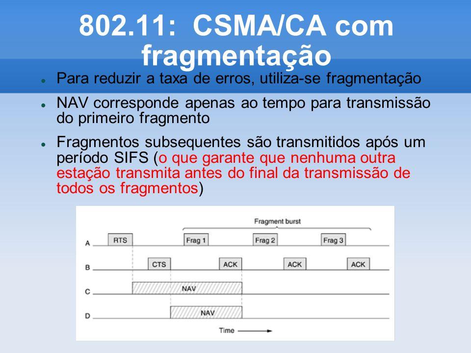 802.11: CSMA/CA com fragmentação