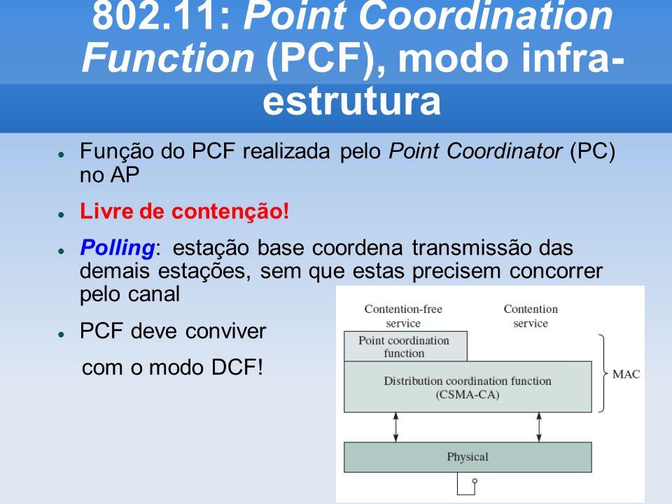 802.11: Point Coordination Function (PCF), modo infra-estrutura