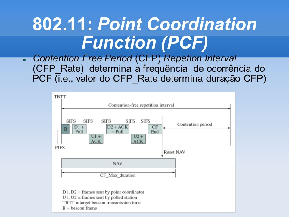 802.11: Point Coordination Function (PCF)‏