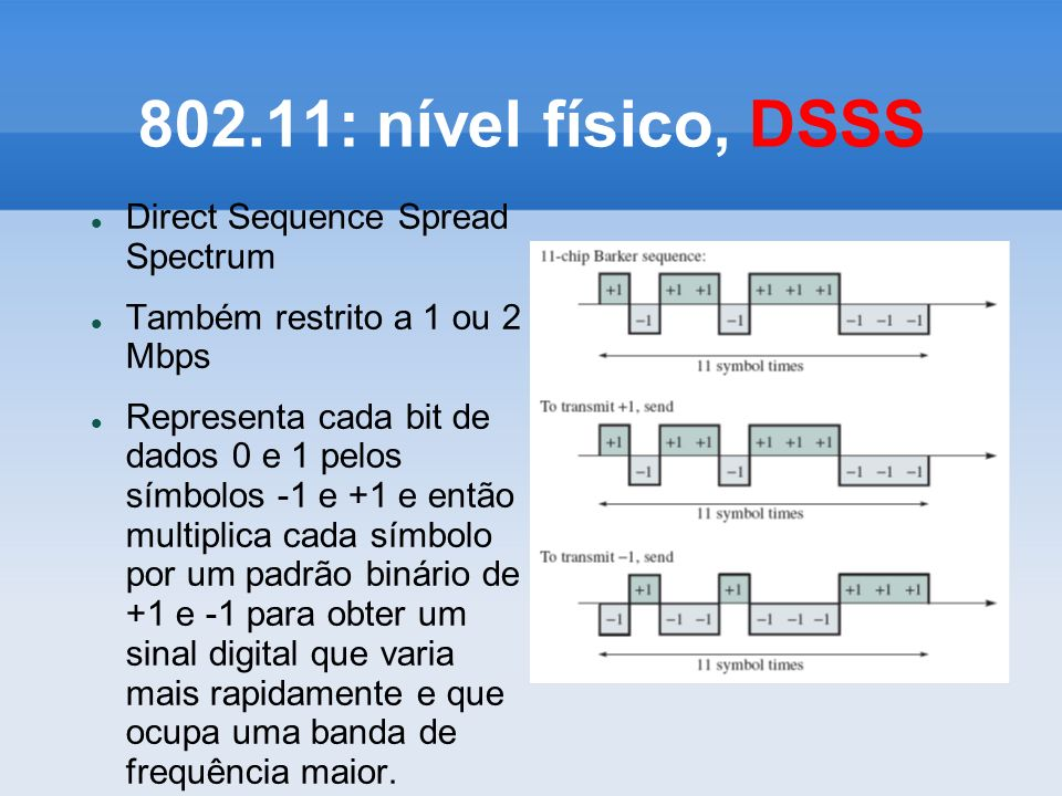 802.11: nível físico, DSSS Direct Sequence Spread Spectrum