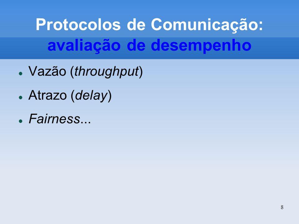Protocolos de Comunicação: avaliação de desempenho