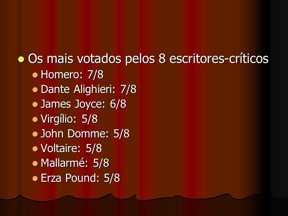 Os mais votados pelos 8 escritores-críticos