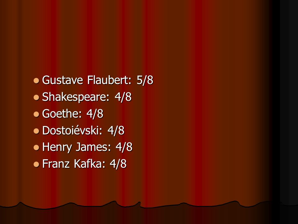 Gustave Flaubert: 5/8 Shakespeare: 4/8. Goethe: 4/8.