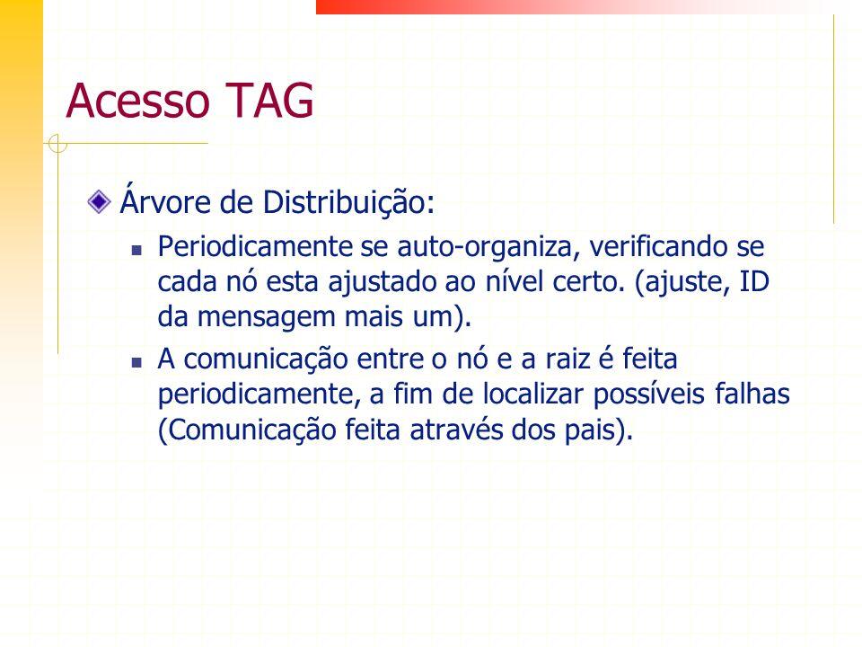 Acesso TAG Árvore de Distribuição: