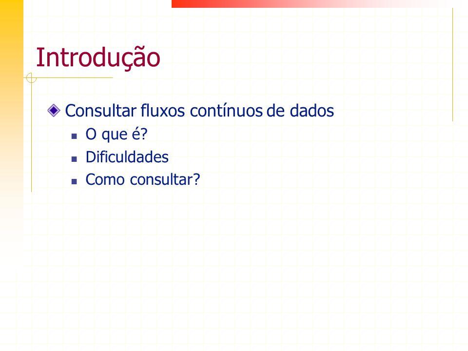 Introdução Consultar fluxos contínuos de dados O que é Dificuldades