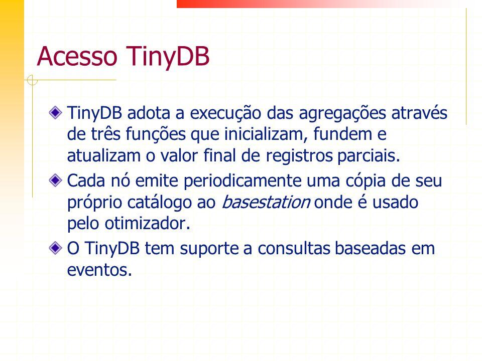 Acesso TinyDB