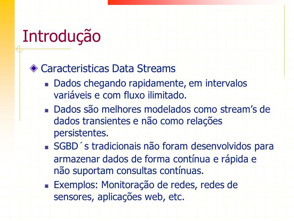 Introdução Caracteristicas Data Streams