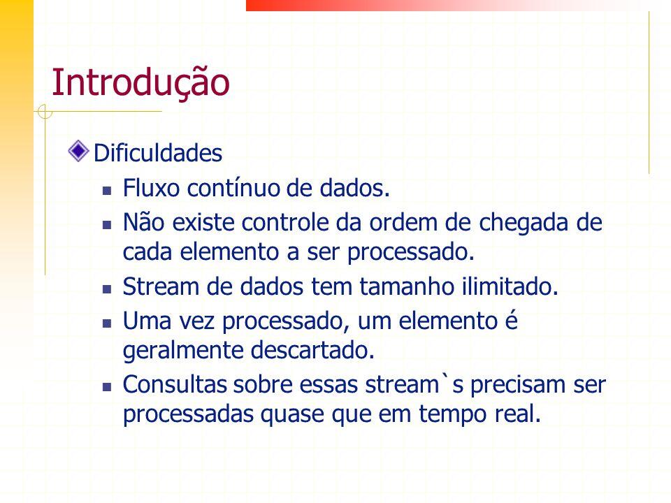Introdução Dificuldades Fluxo contínuo de dados.