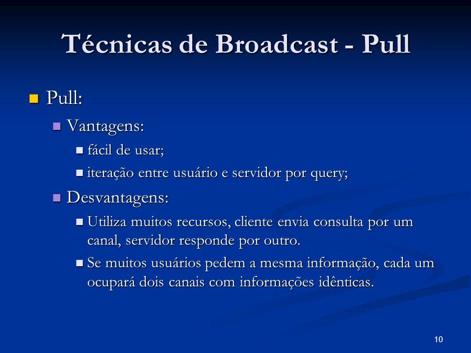 Técnicas de Broadcast - Pull