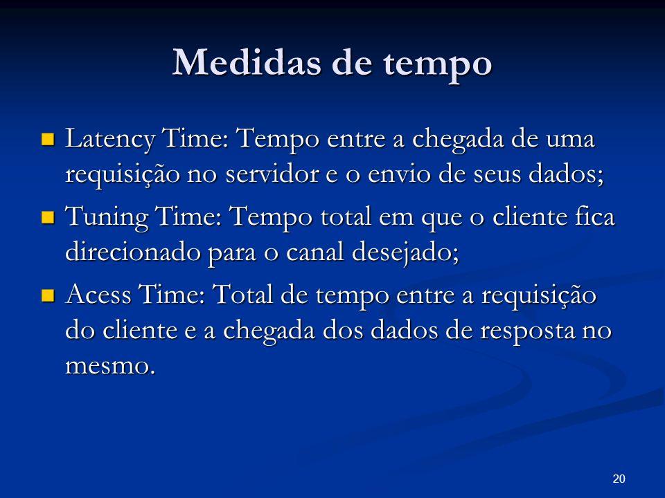 Medidas de tempo Latency Time: Tempo entre a chegada de uma requisição no servidor e o envio de seus dados;