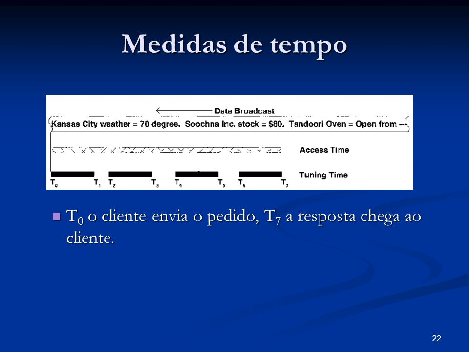 Medidas de tempo T0 o cliente envia o pedido, T7 a resposta chega ao cliente.