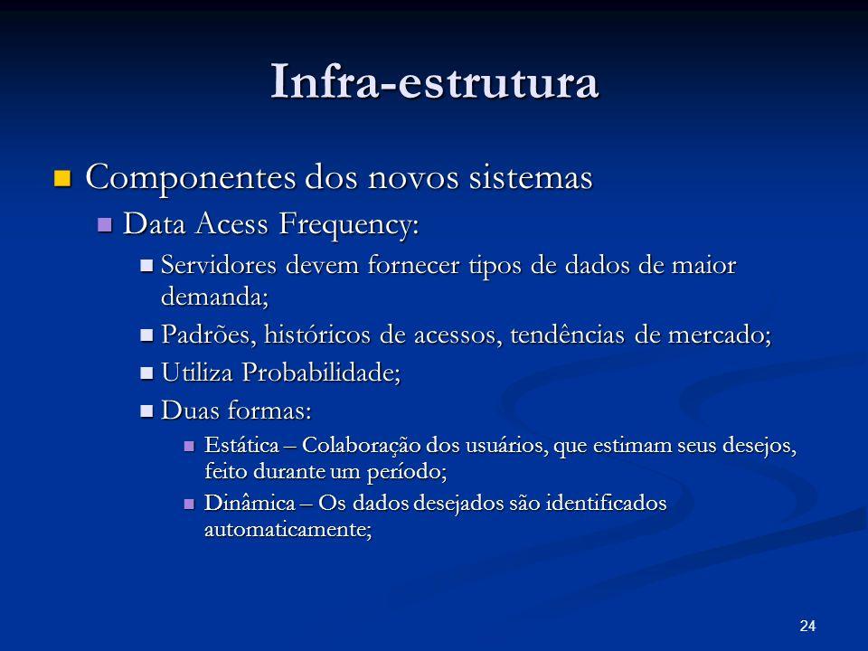Infra-estrutura Componentes dos novos sistemas Data Acess Frequency:
