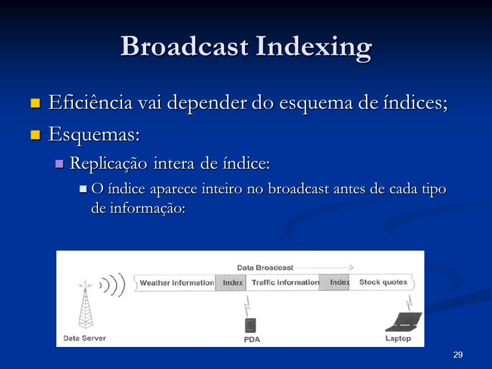 Broadcast Indexing Eficiência vai depender do esquema de índices;