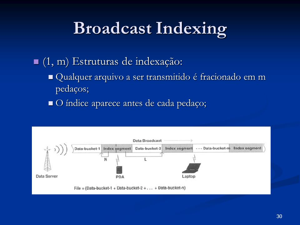 Broadcast Indexing (1, m) Estruturas de indexação: