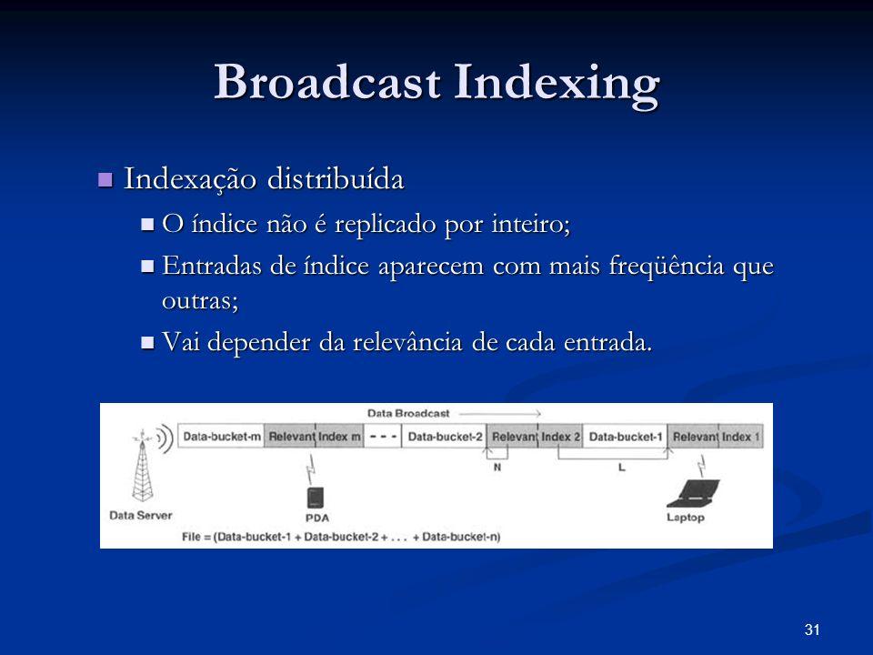 Broadcast Indexing Indexação distribuída