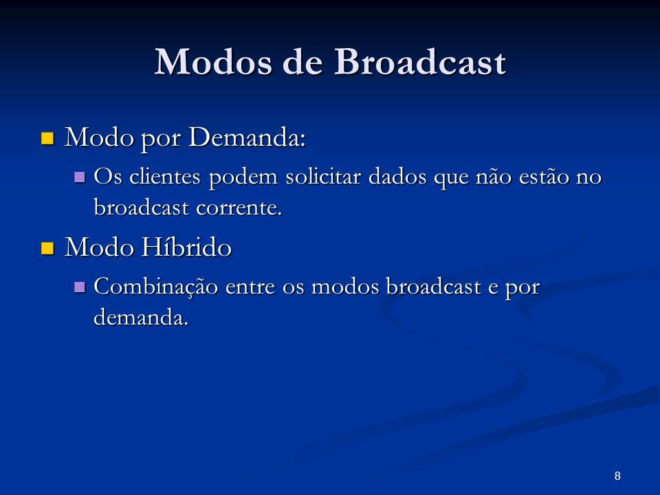 Modos de Broadcast Modo por Demanda: Modo Híbrido