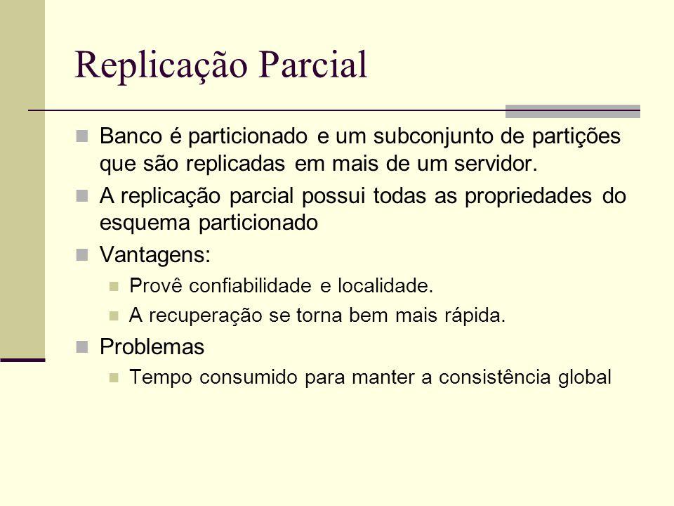 Replicação Parcial Banco é particionado e um subconjunto de partições que são replicadas em mais de um servidor.