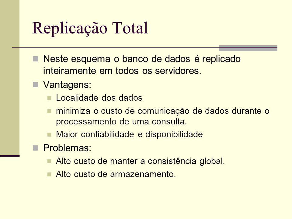 Replicação Total Neste esquema o banco de dados é replicado inteiramente em todos os servidores. Vantagens: