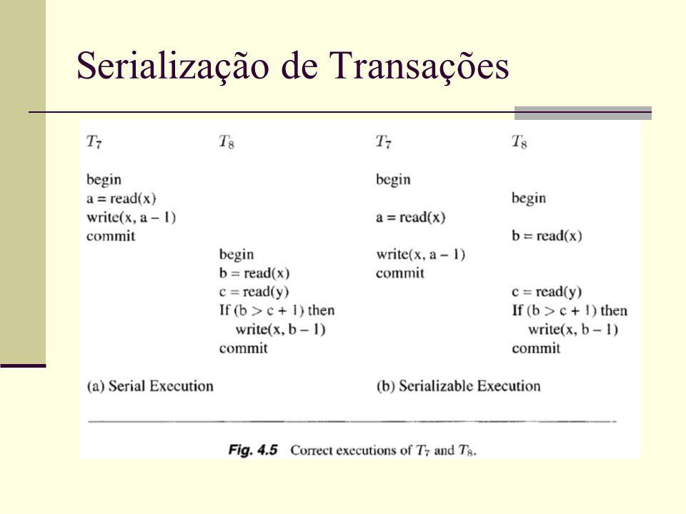 Serialização de Transações