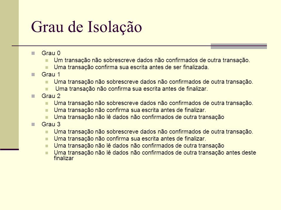 Grau de Isolação Grau 0 Grau 1 Grau 2 Grau 3