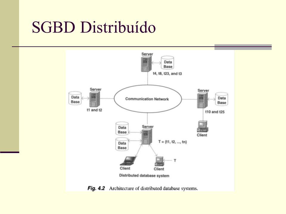 SGBD Distribuído