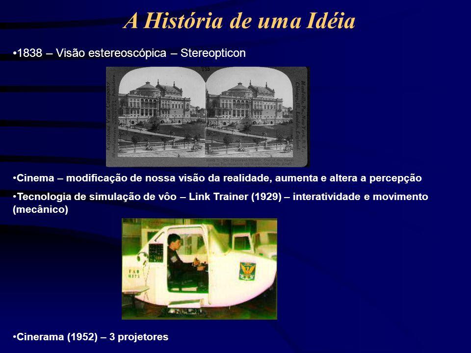 A História de uma Idéia 1838 – Visão estereoscópica – Stereopticon