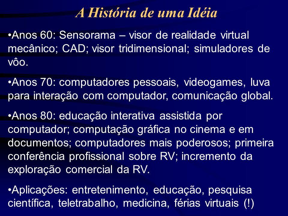 A História de uma Idéia Anos 60: Sensorama – visor de realidade virtual mecânico; CAD; visor tridimensional; simuladores de vôo.