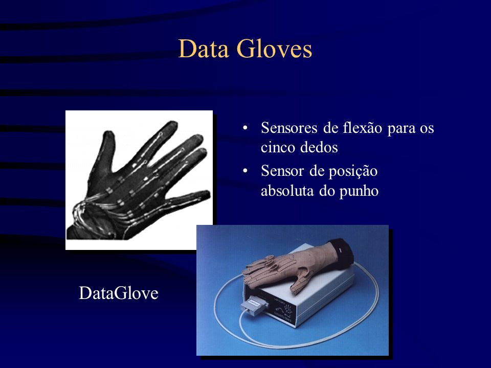 Data Gloves DataGlove Sensores de flexão para os cinco dedos