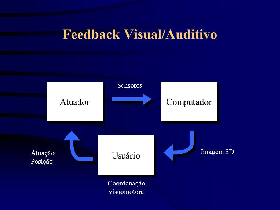 Feedback Visual/Auditivo