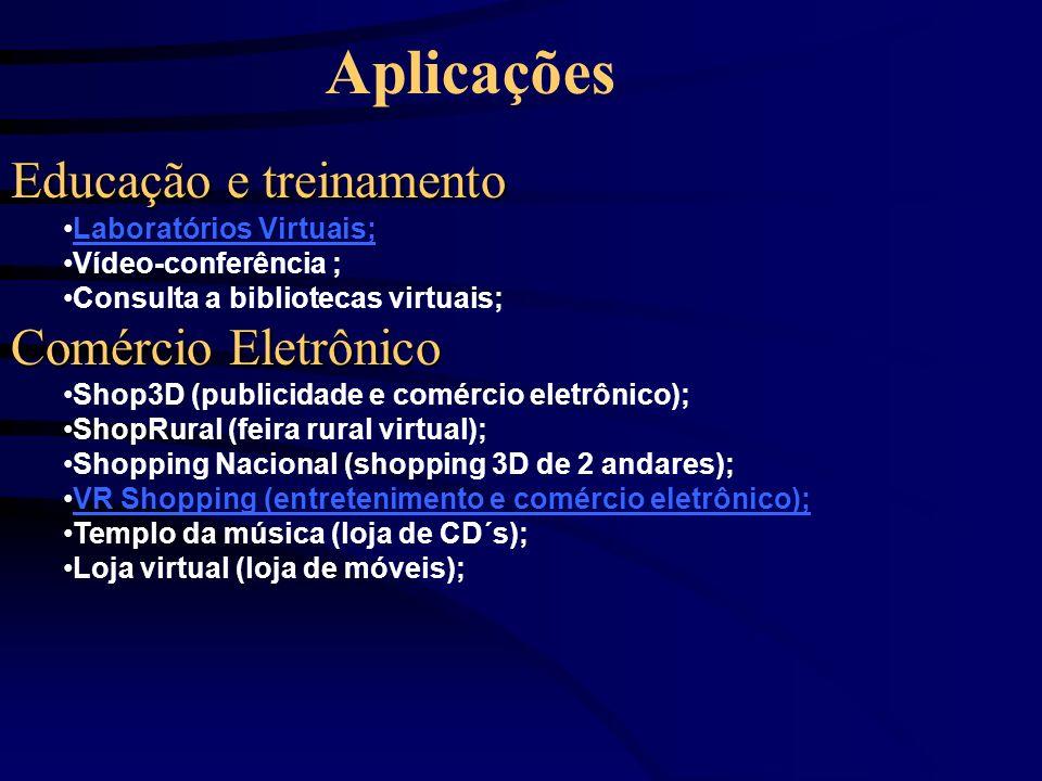 Aplicações Educação e treinamento Comércio Eletrônico