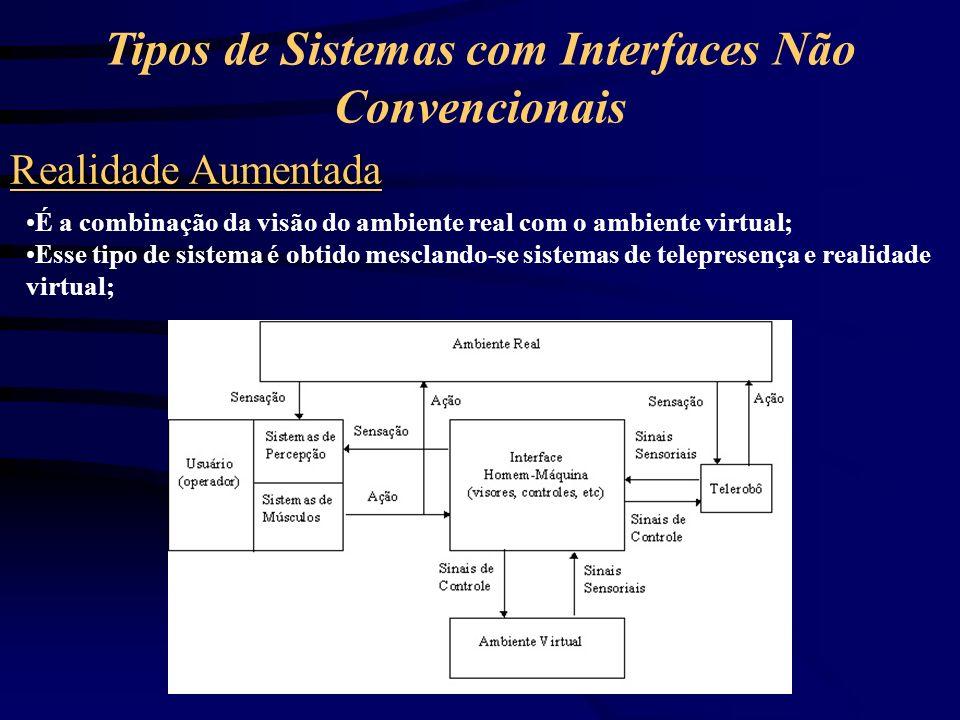 Tipos de Sistemas com Interfaces Não Convencionais