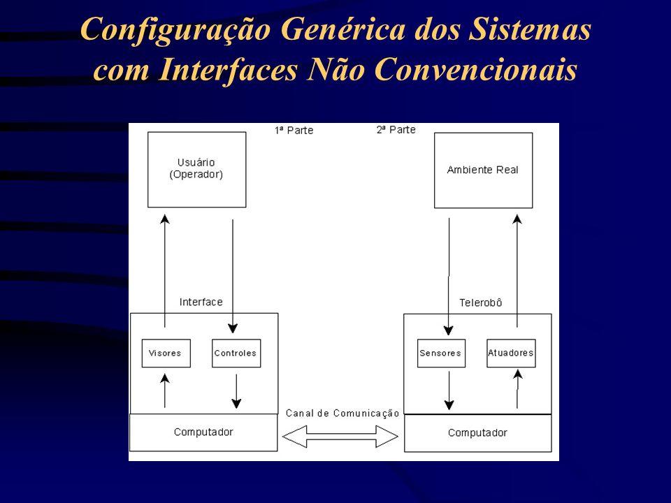 Configuração Genérica dos Sistemas com Interfaces Não Convencionais