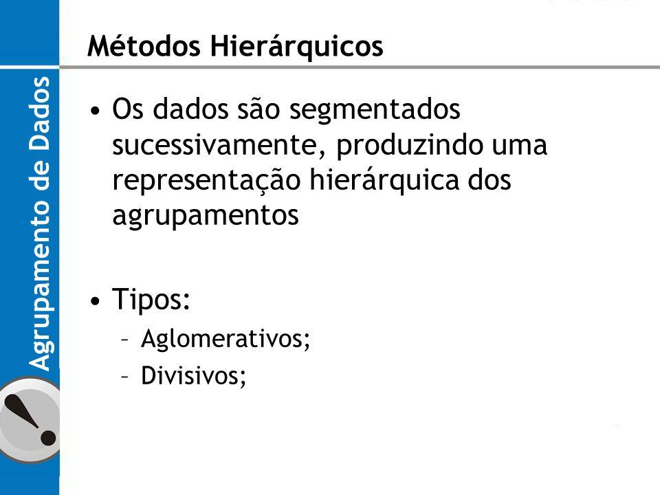 Métodos Hierárquicos Os dados são segmentados sucessivamente, produzindo uma representação hierárquica dos agrupamentos.