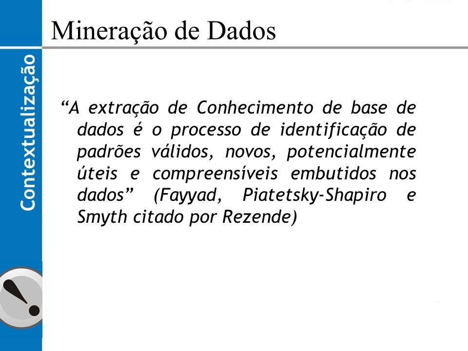 Mineração de Dados Contextualização