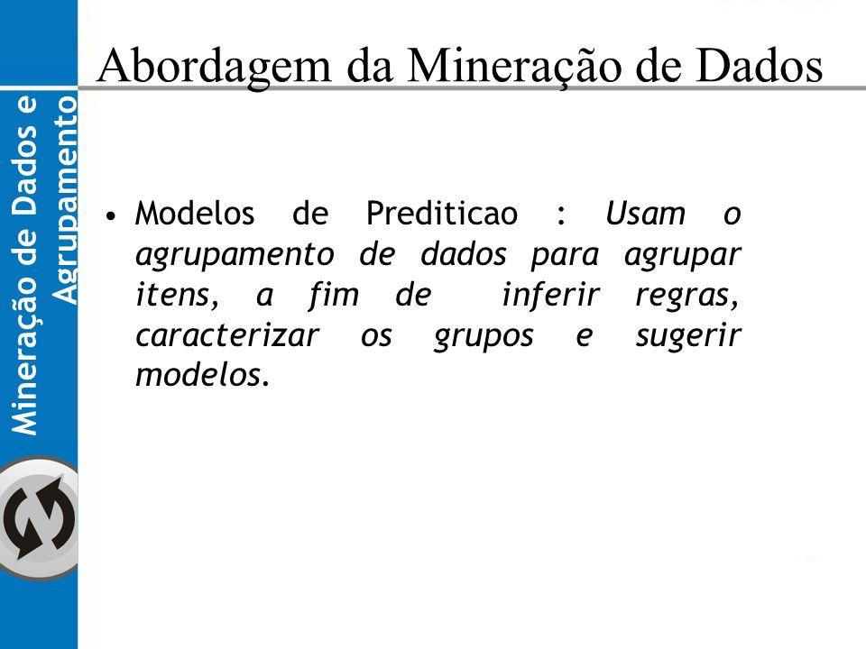Abordagem da Mineração de Dados
