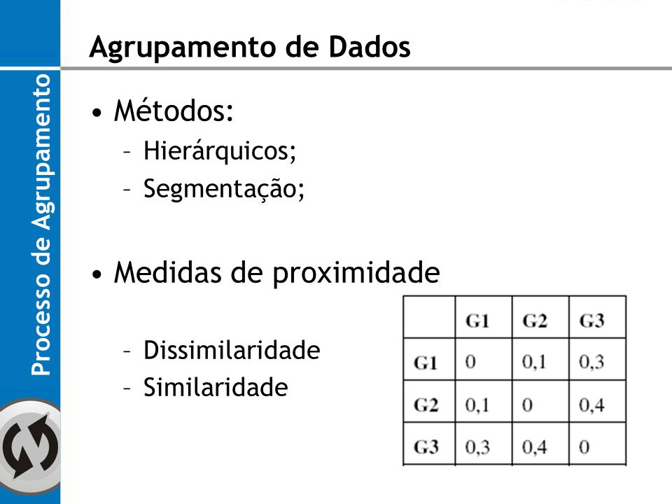 Medidas de proximidade
