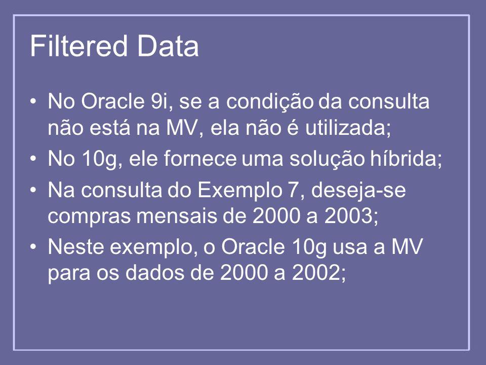 Filtered Data No Oracle 9i, se a condição da consulta não está na MV, ela não é utilizada; No 10g, ele fornece uma solução híbrida;