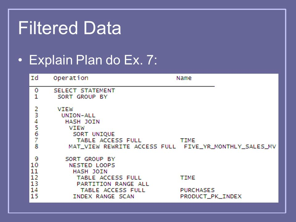 Filtered Data Explain Plan do Ex. 7: