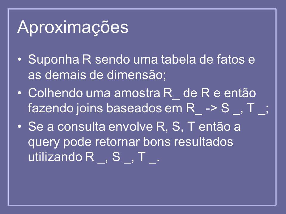 Aproximações Suponha R sendo uma tabela de fatos e as demais de dimensão;