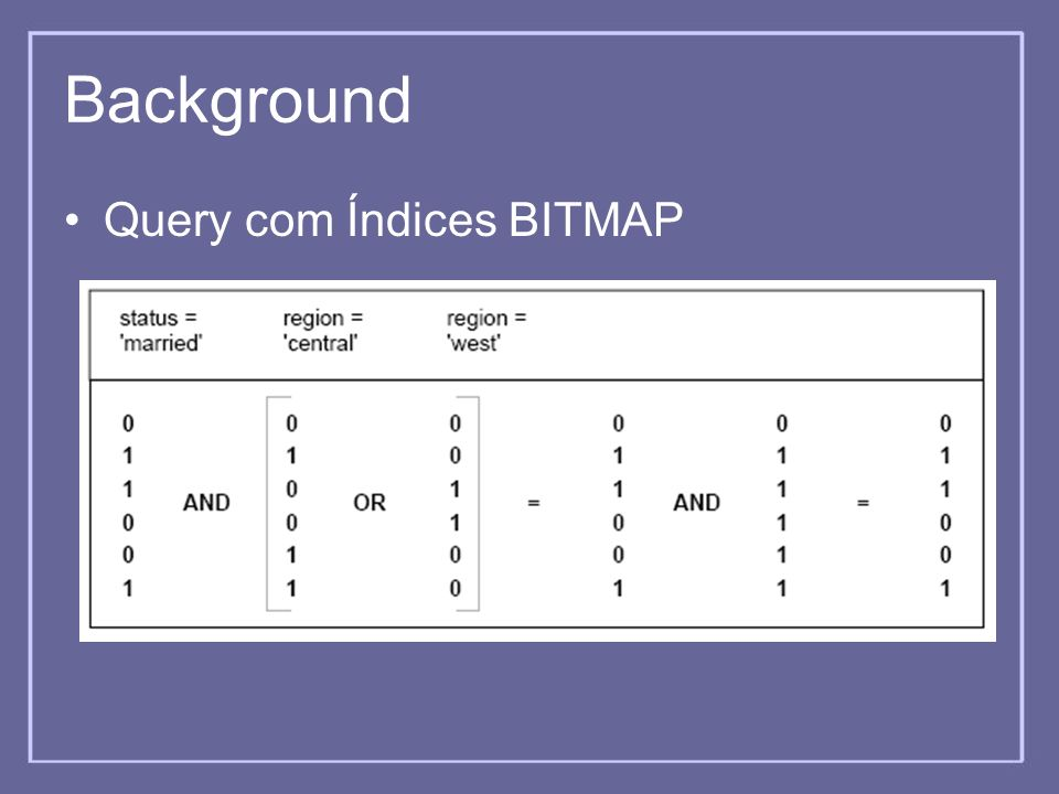 Background Query com Índices BITMAP