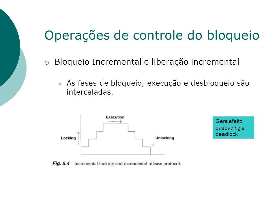 Operações de controle do bloqueio