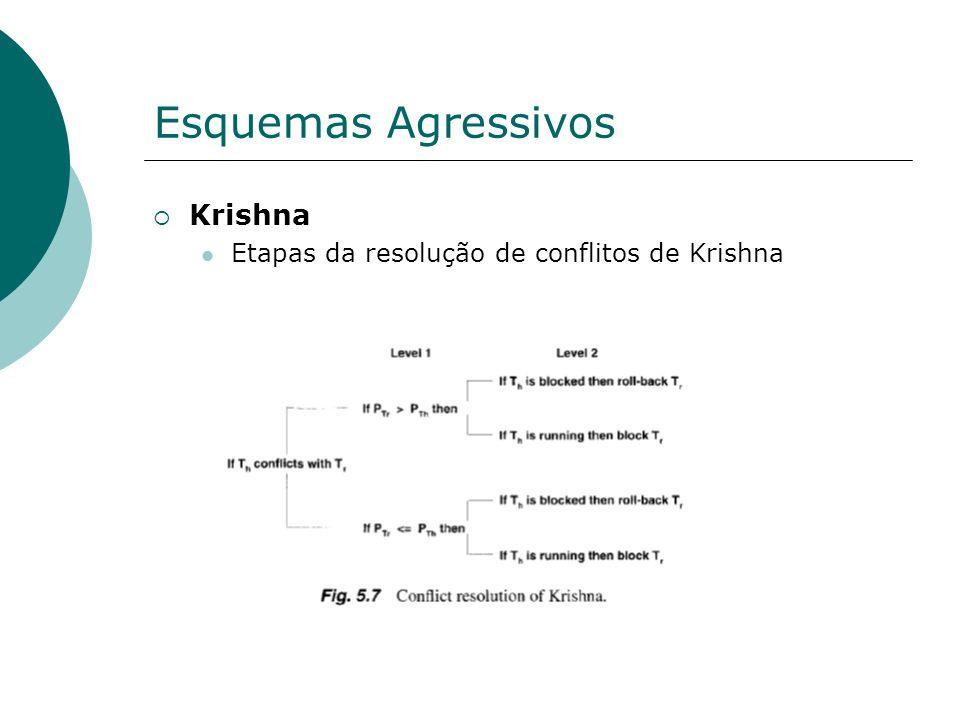 Esquemas Agressivos Krishna