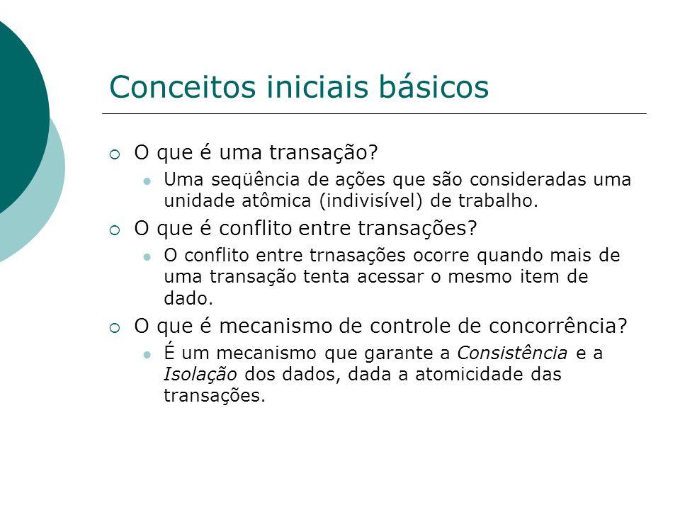 Conceitos iniciais básicos