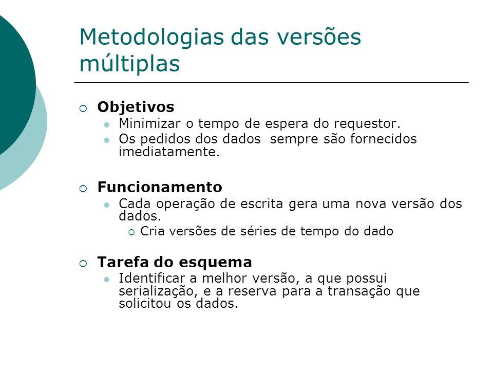 Metodologias das versões múltiplas