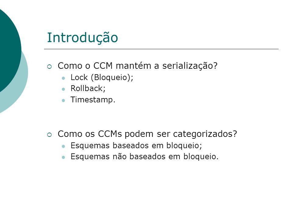 Introdução Como o CCM mantém a serialização