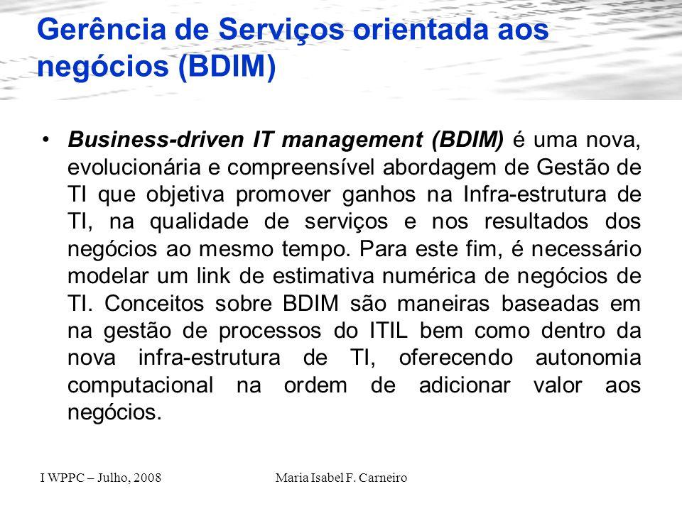 Gerência de Serviços orientada aos negócios (BDIM)